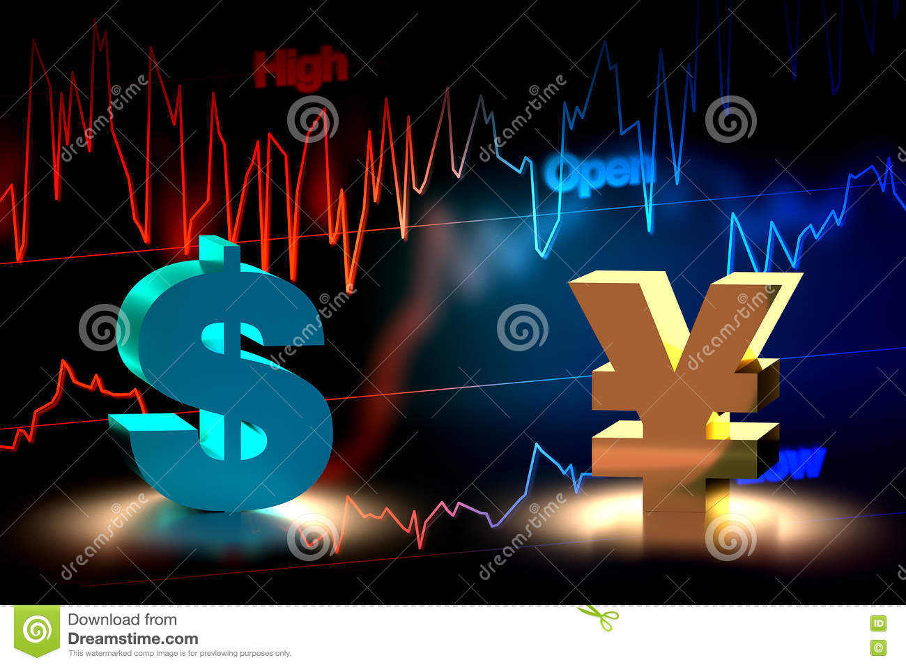 Us Dollar And Japanese Yen Currency Exchange 3d Rendering Stock