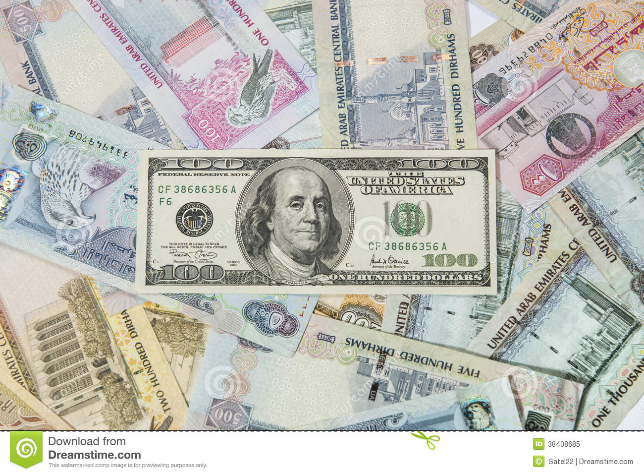 UAE dirham (AED) to U.S. dollar (USD) Chart