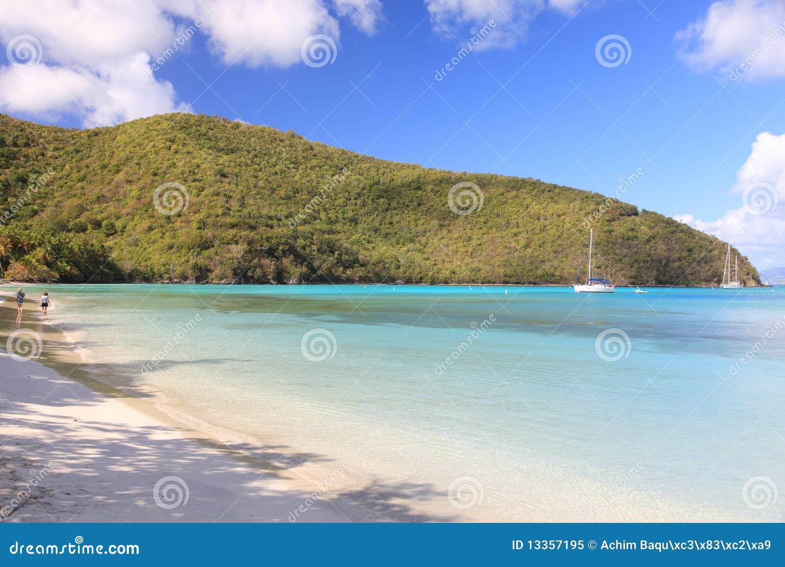 Us Virgin Islands Major Industries