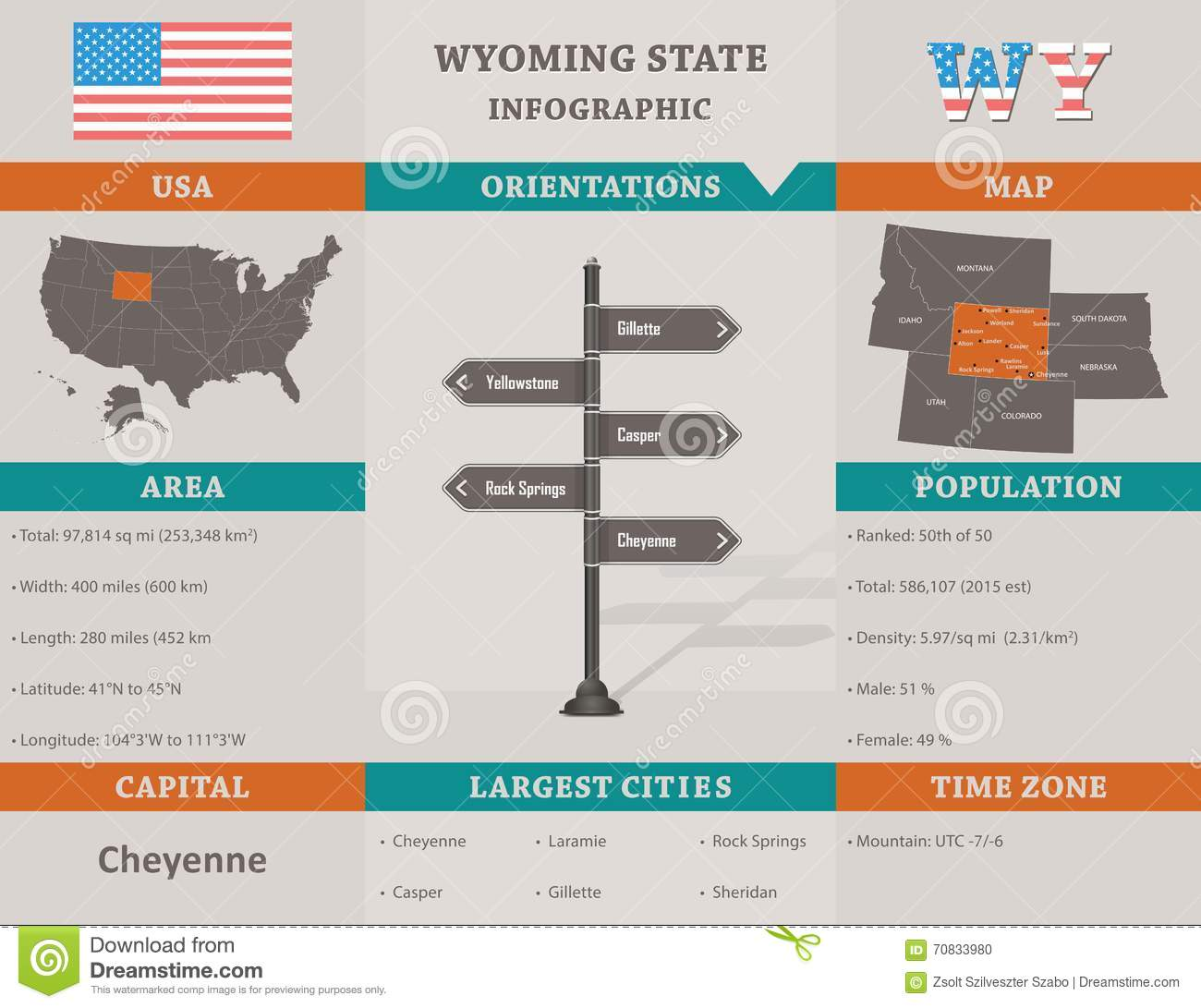 USA - Wyoming State Infographic Template Stock Vector