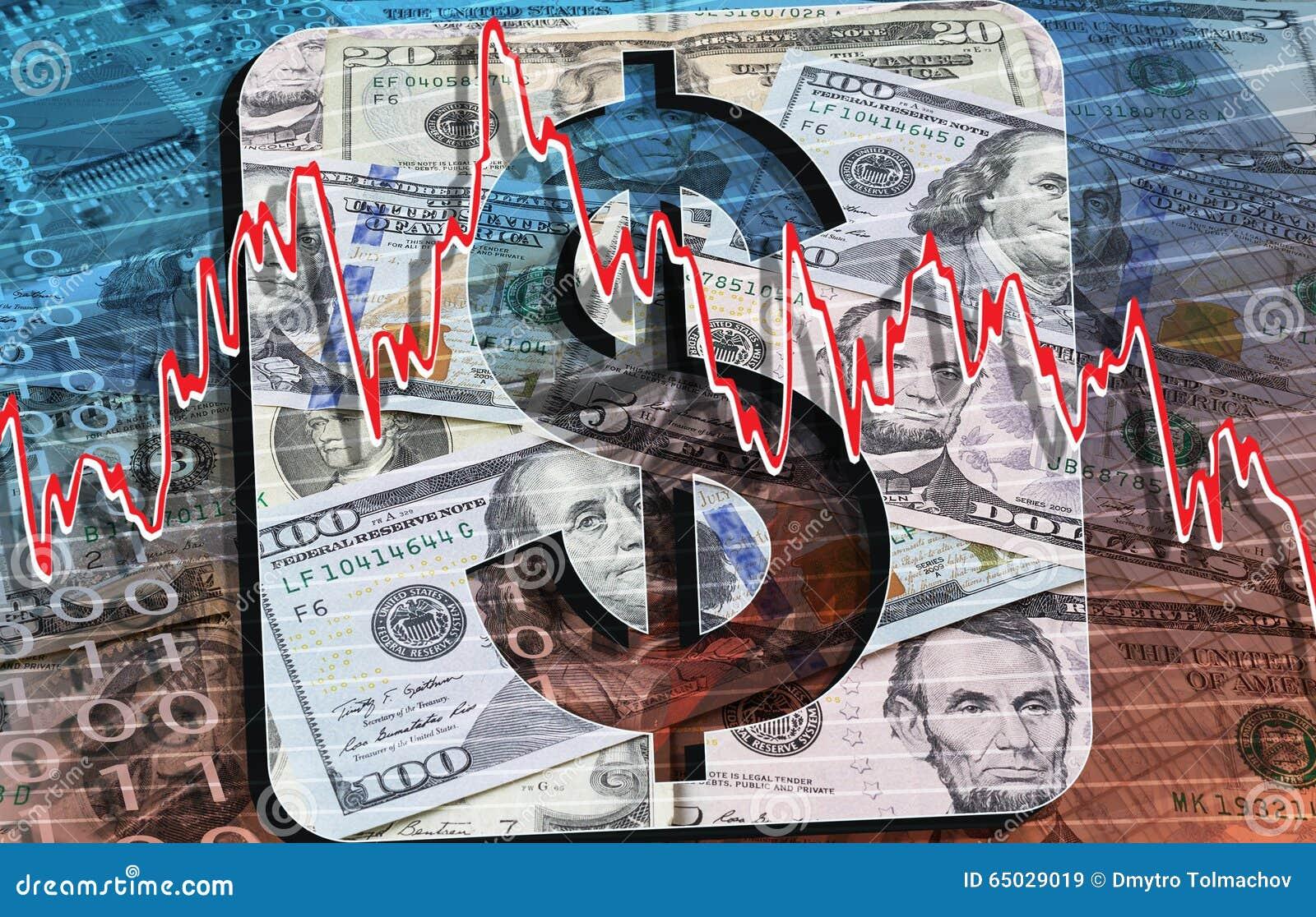 USD monety i banknoty