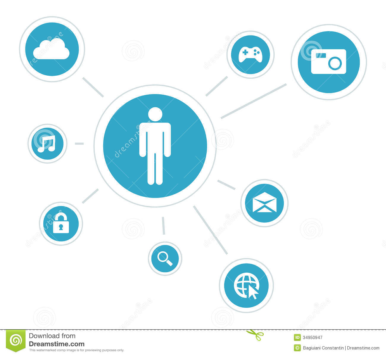 User Centered Design Royalty Free Stock Images - Image: 27300049