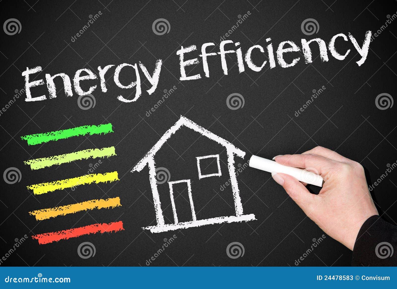 Uso eficaz da energia das HOME