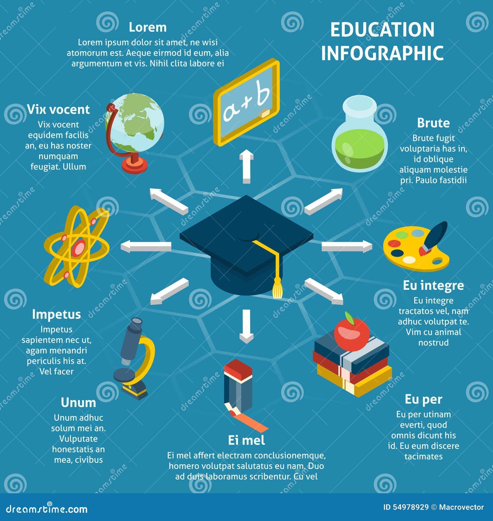 Utbildning isometriska Infographic