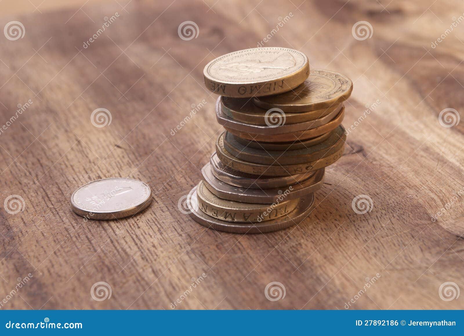 Forex valutaomvandlaren