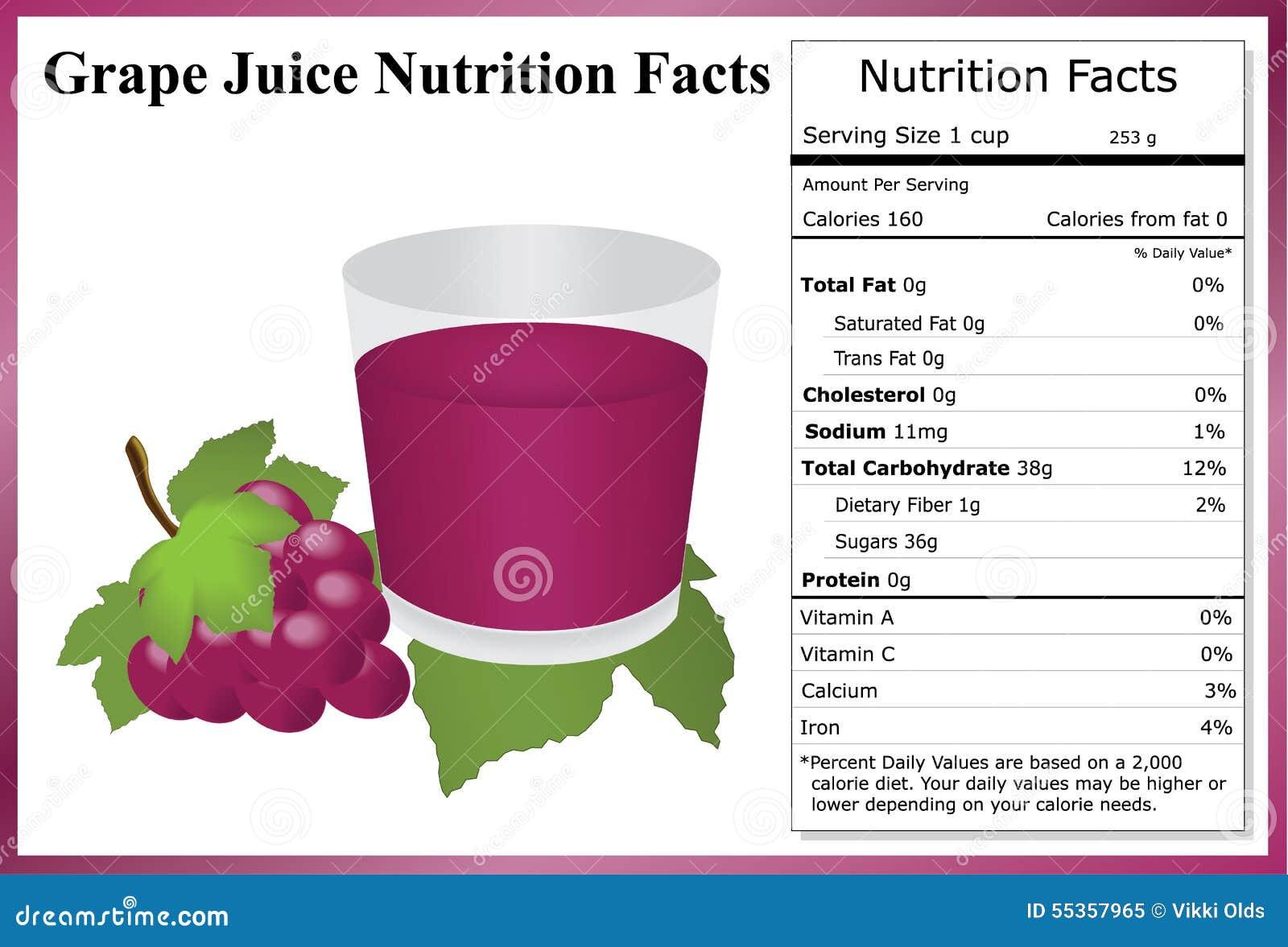Uva Juice Nutrition Facts