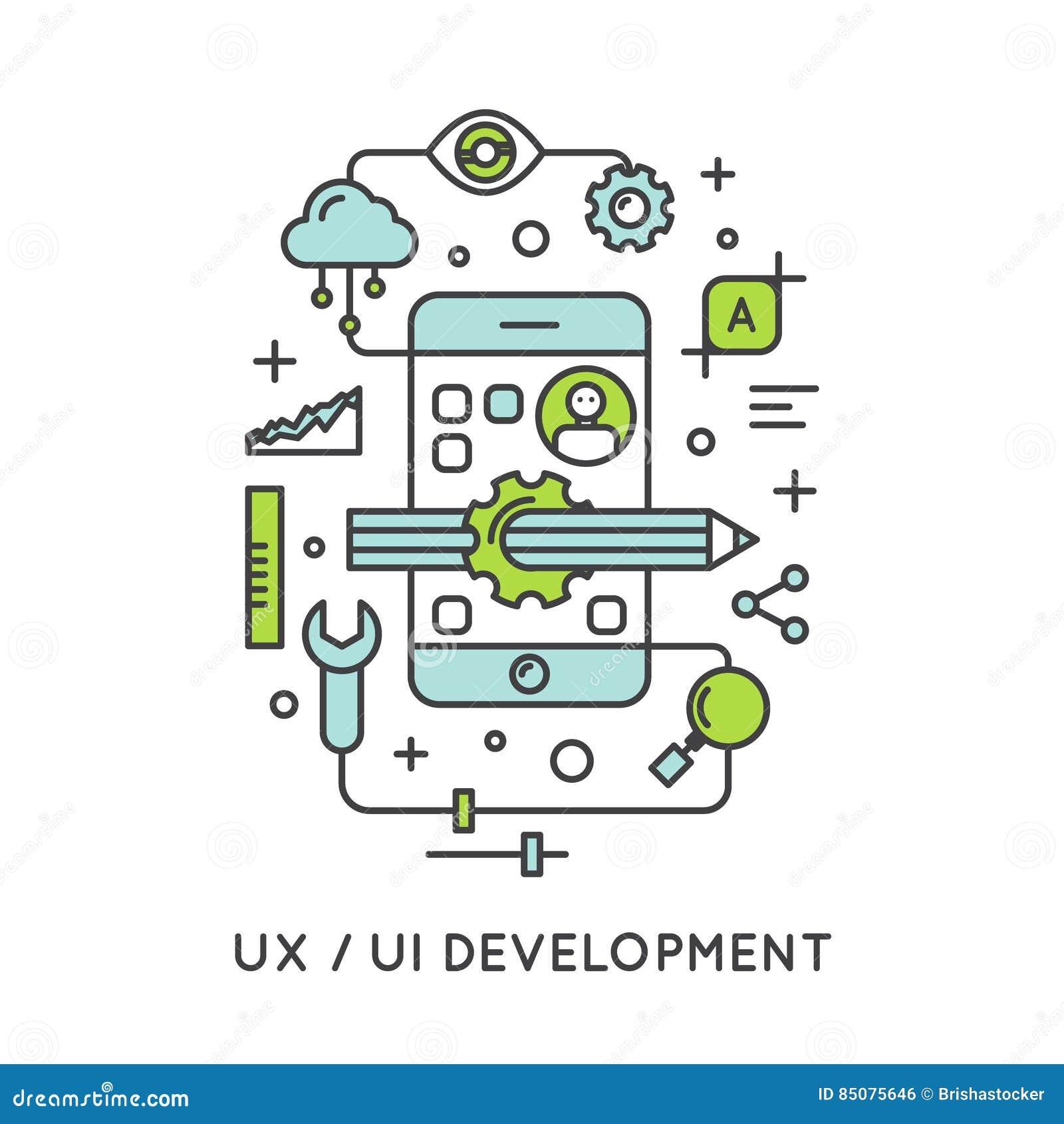 UX UI用户界面和用户体验过程