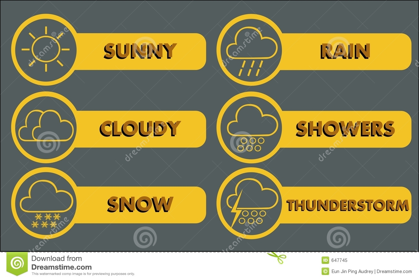 Väder för 3 symboler