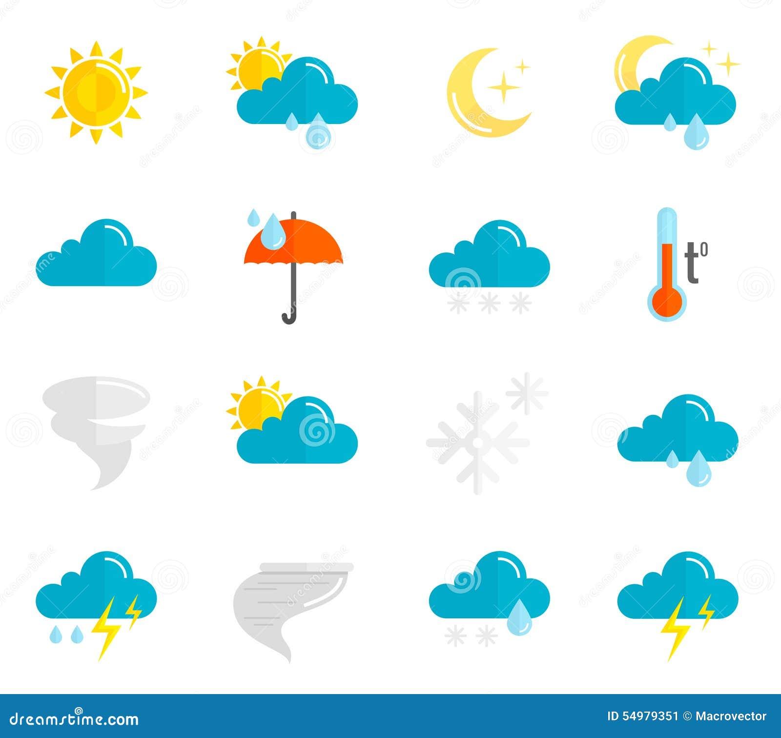 Vädersymboler sänker uppsättningen