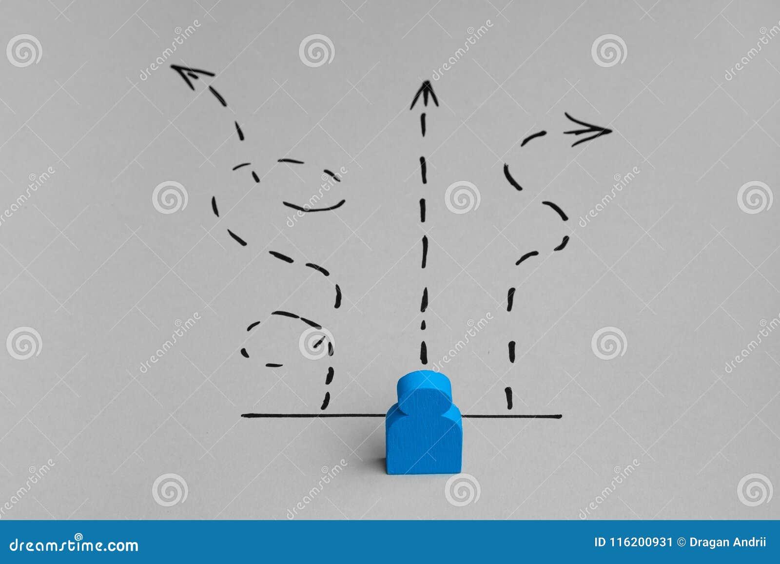 Välja banan till framgång Kortslutning och rätt riktning på vägen