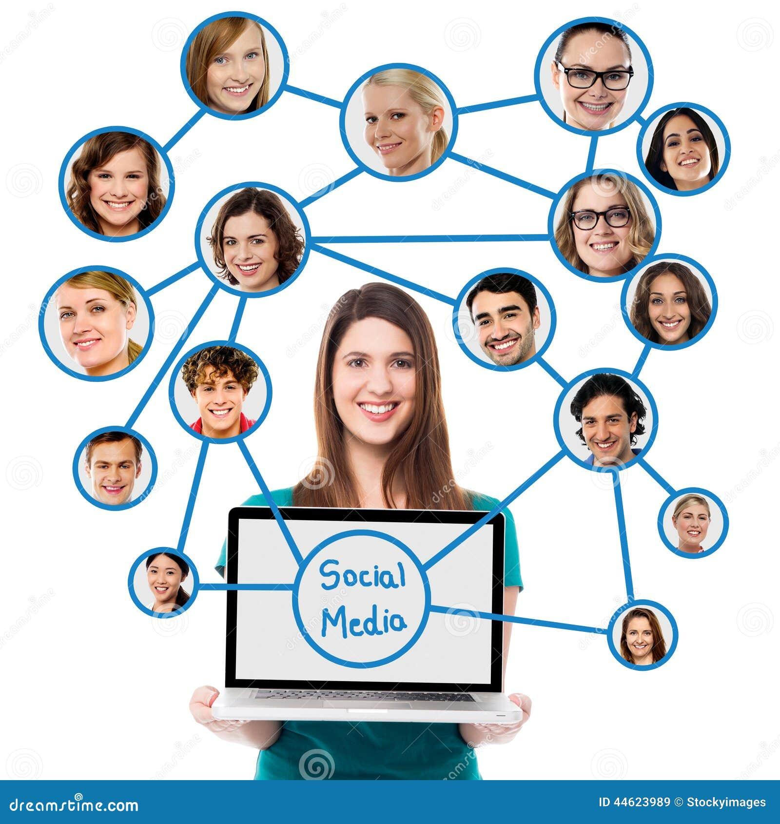 Välkomnande till världen av socialt massmedia