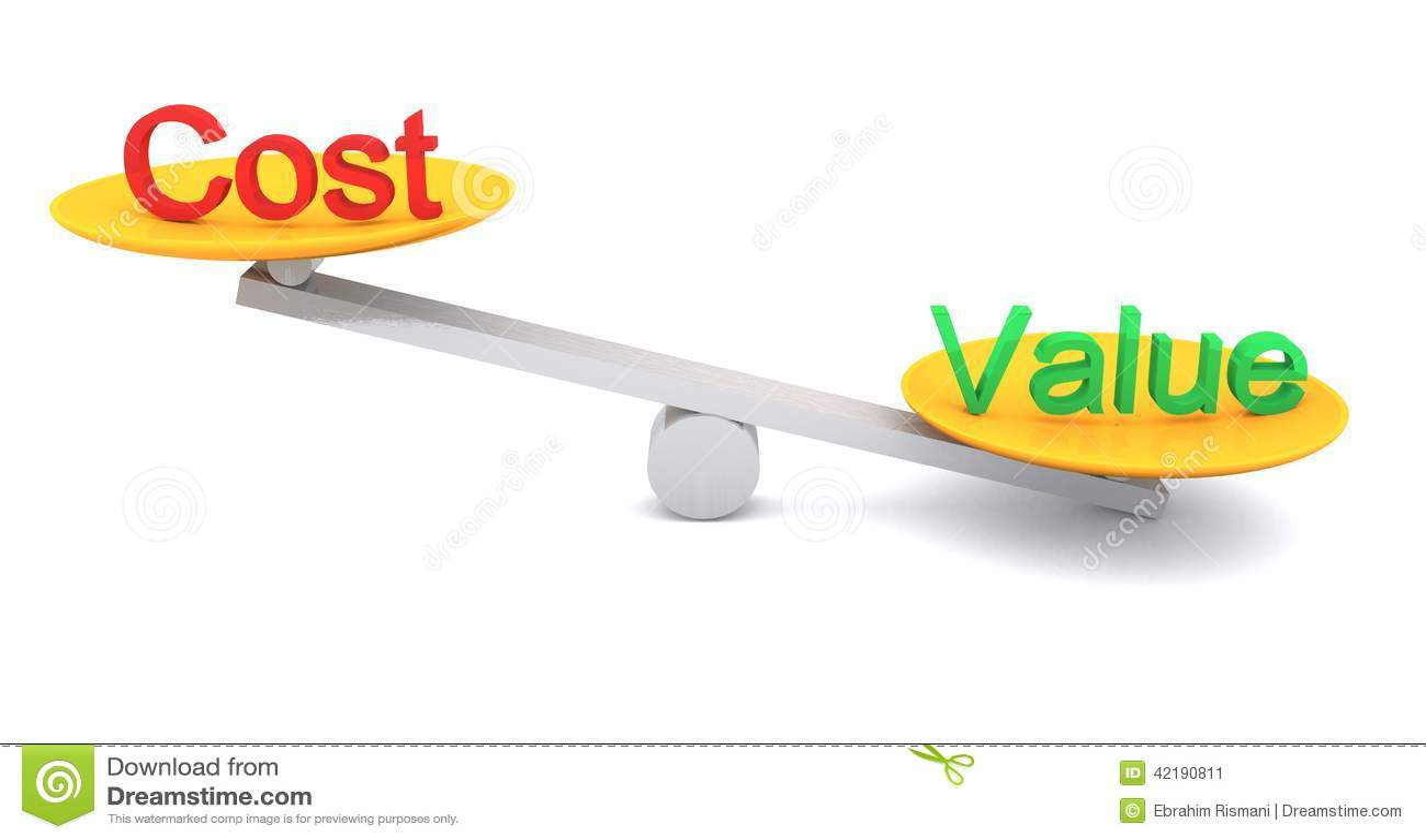 Värde vs kostnad