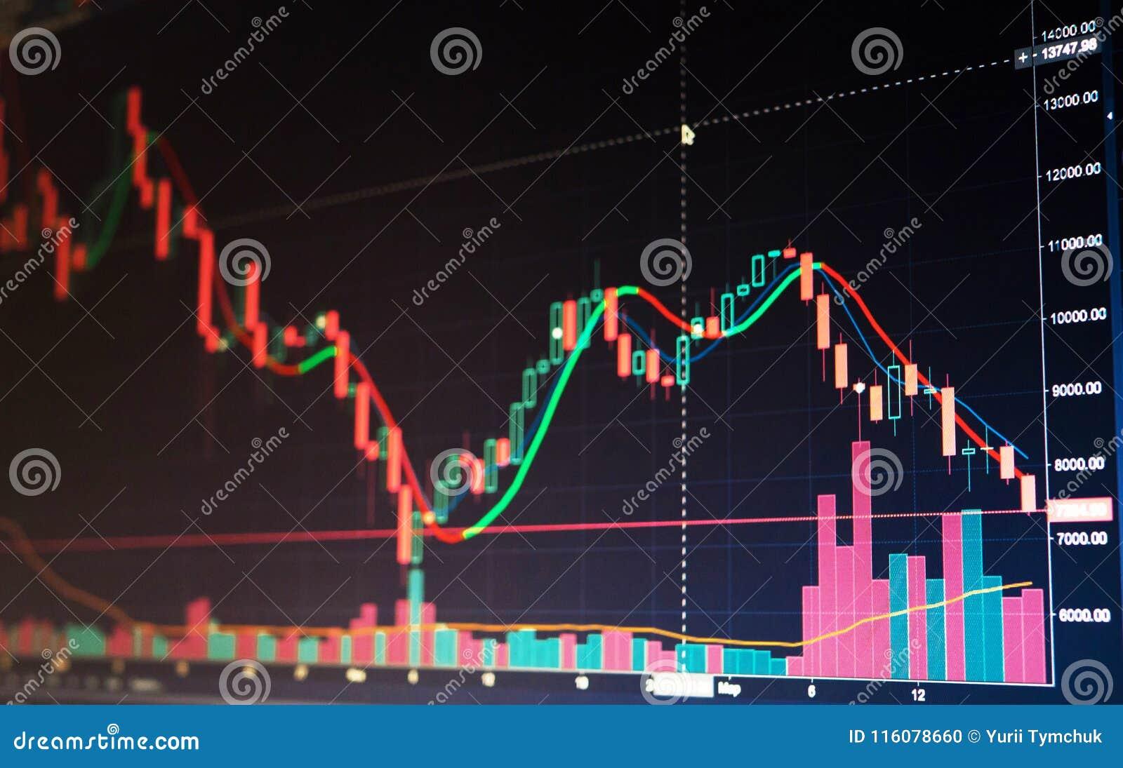 Världsnationalekonomigraf Begreppsmässig sikt av utbytesmarknaden