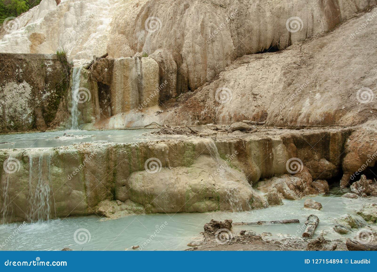 Vår av termiskt vatten av Bagni san filippo