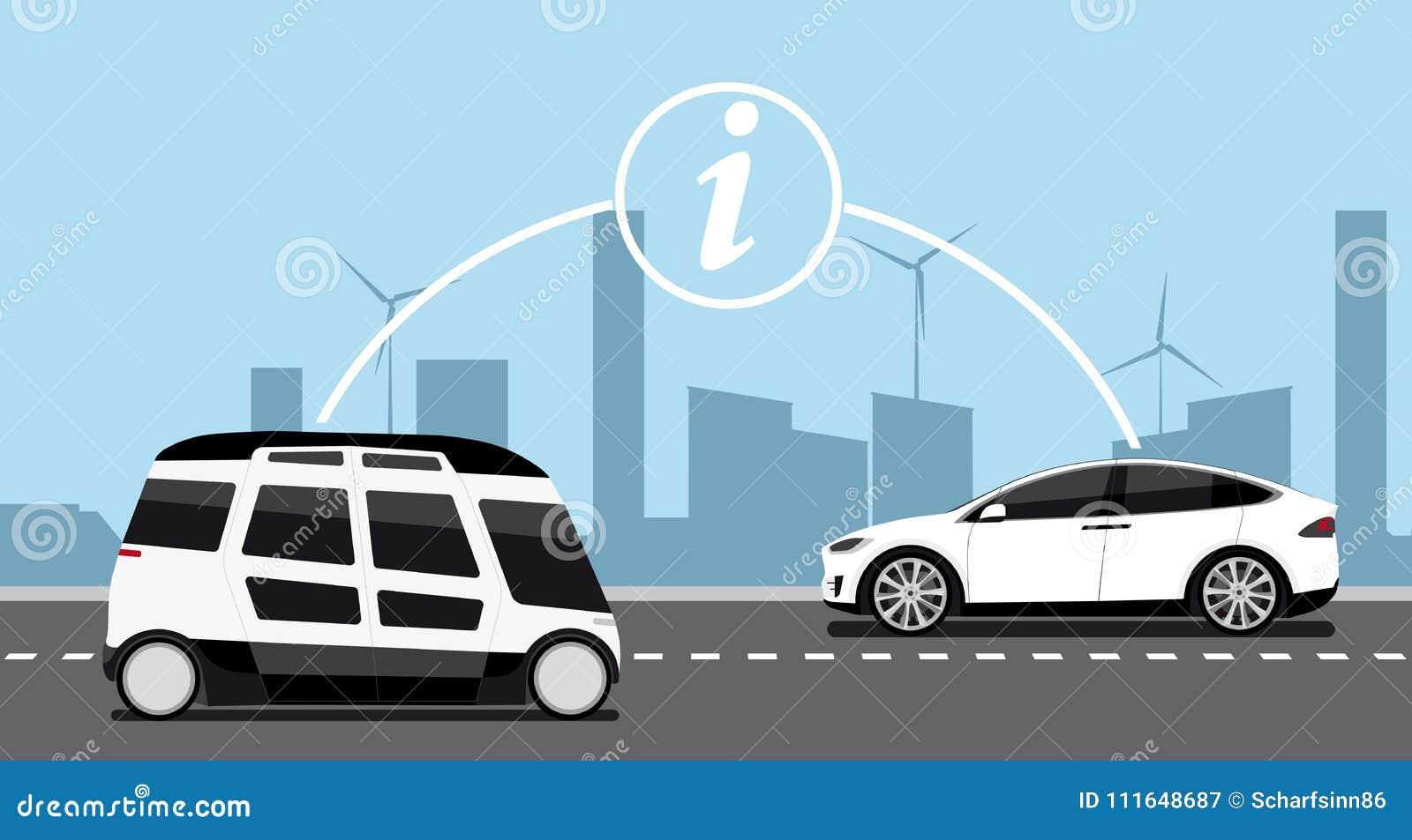 Véhicule à la communication de véhicule