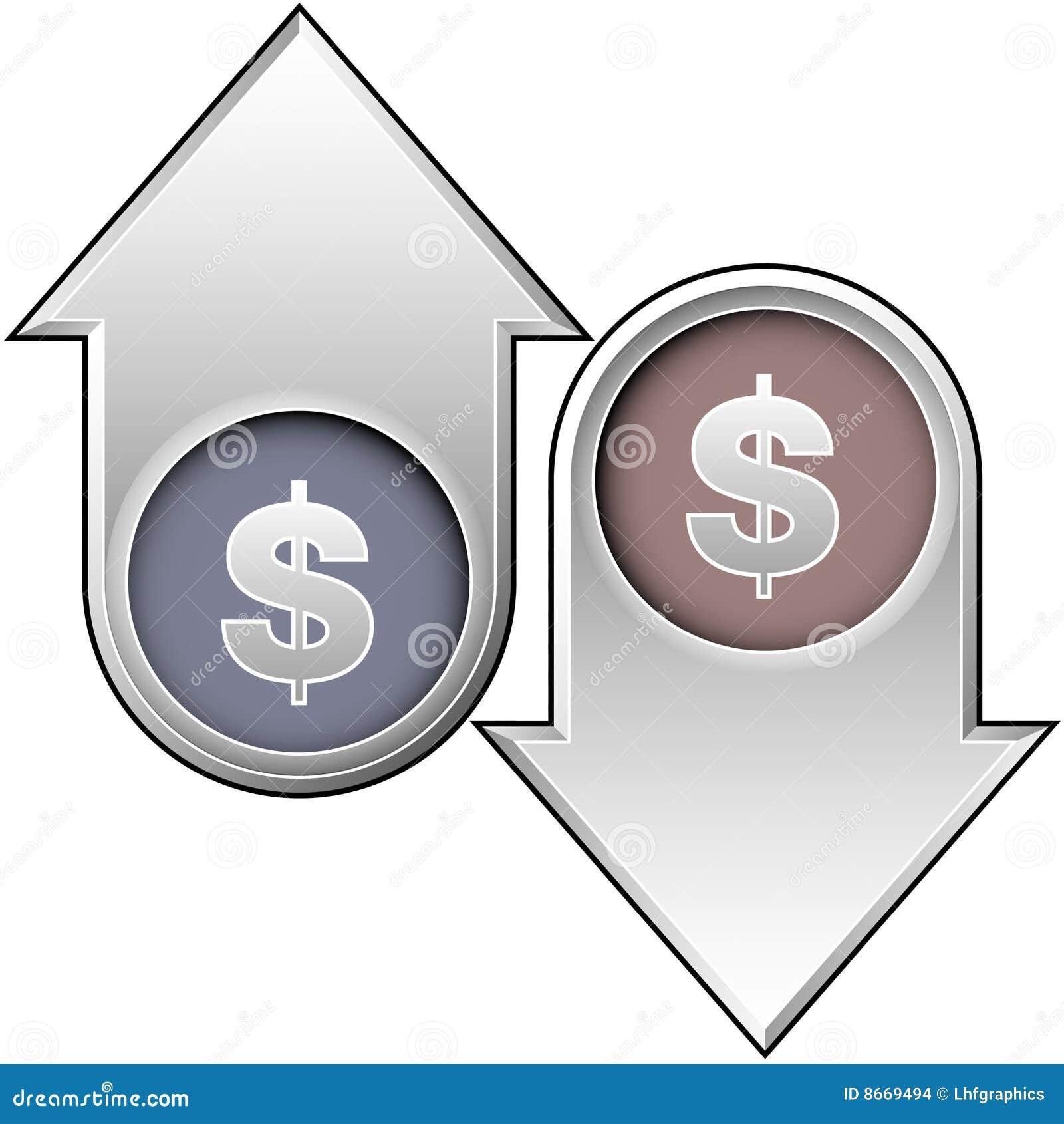 Valeur d indicateurs du dollar