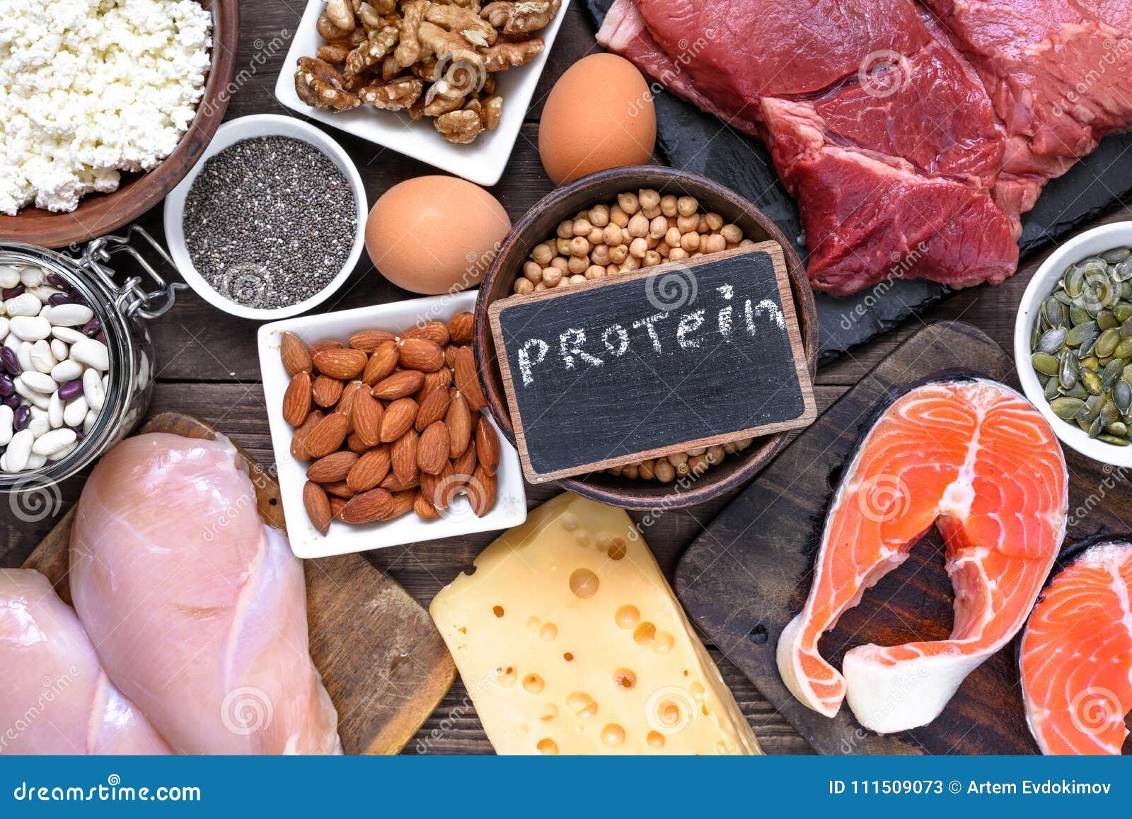 Valmatkällor av protein sunt banta äta concep