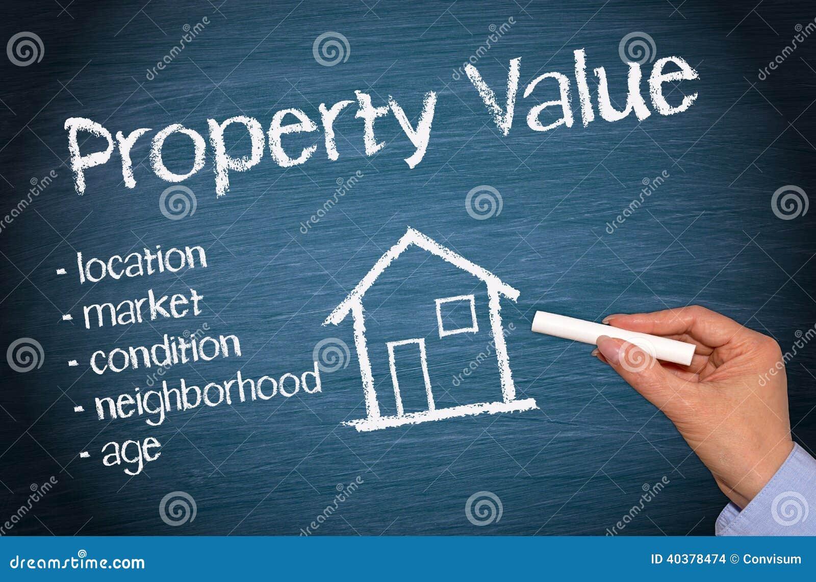Valore di una proprietà