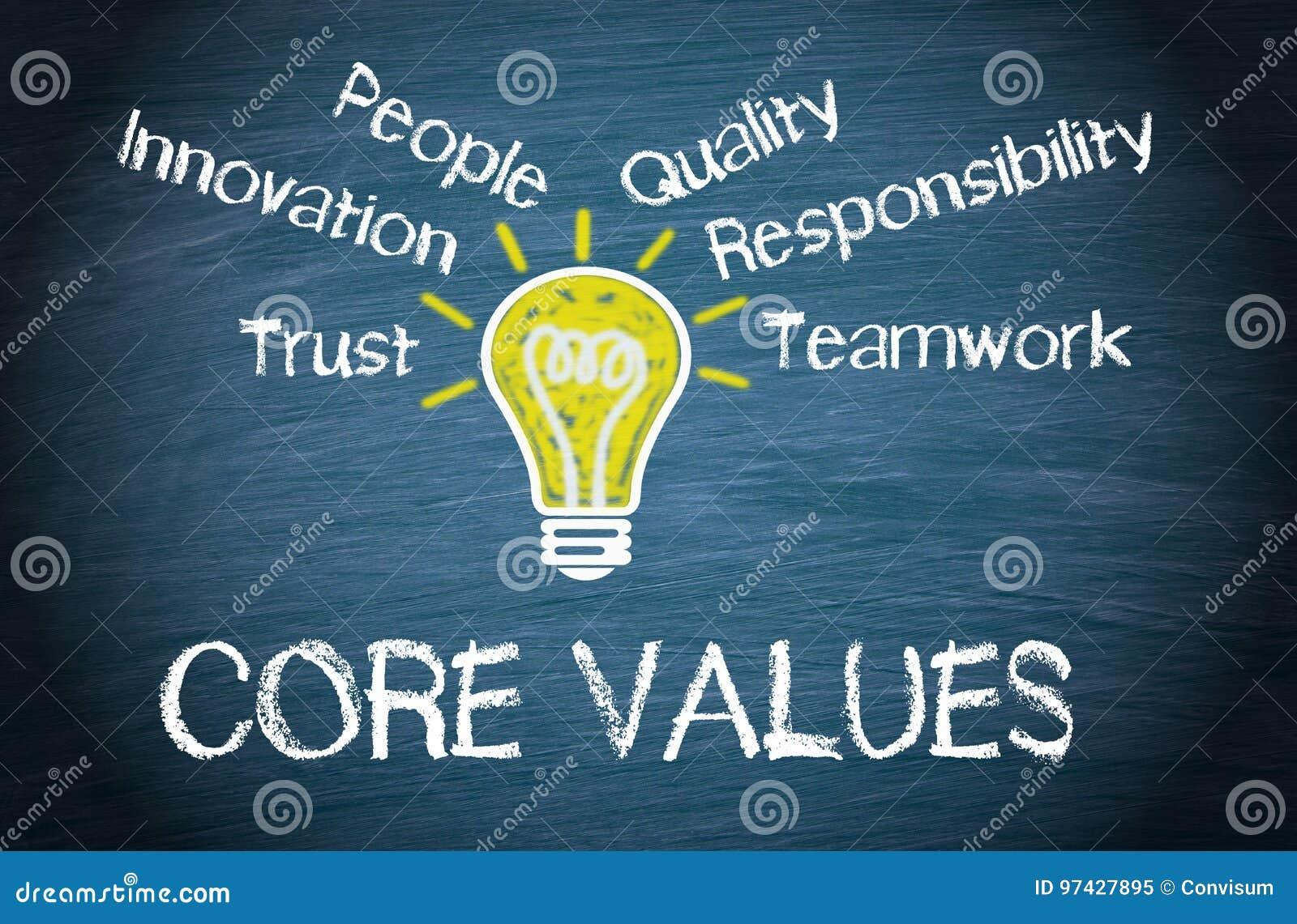 Valores de la base - concepto del negocio con la bombilla y el texto