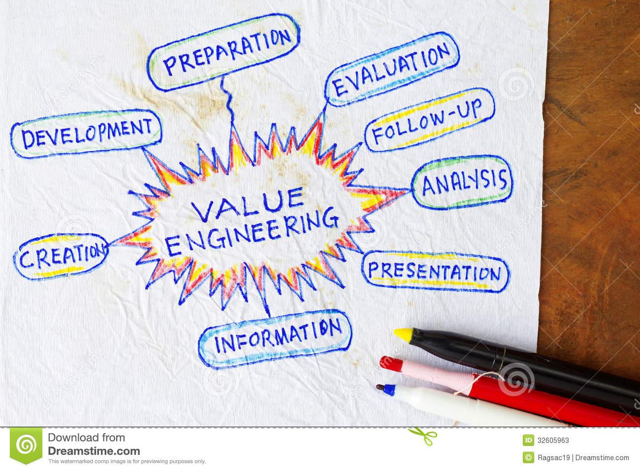 Value engineering stock photos image 32605963 for Value engineered