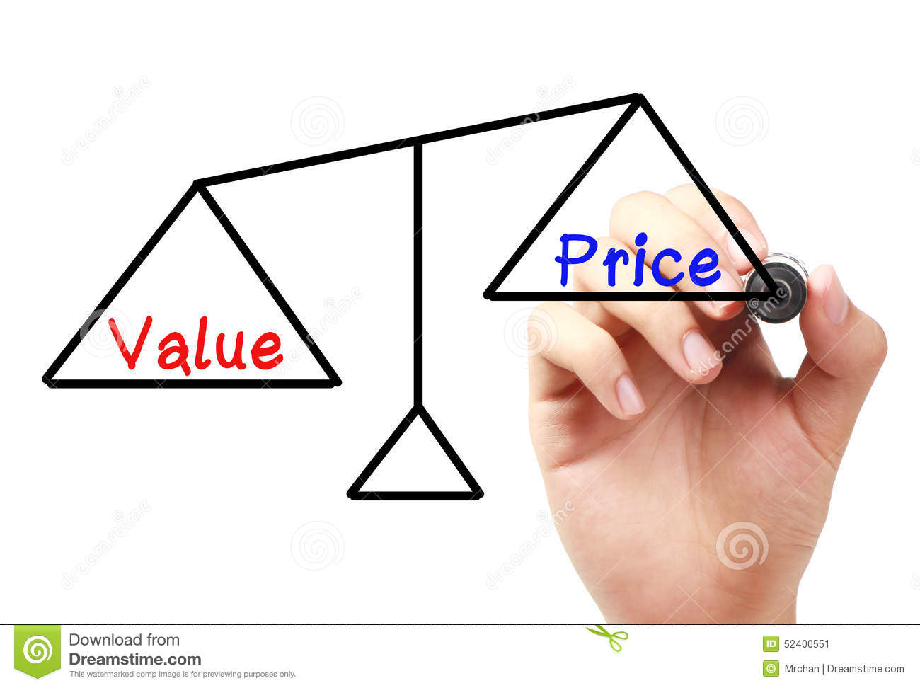 value and price Does cost of production determine price or does price determine cost of  production in the world of economic caricatures, the classical.