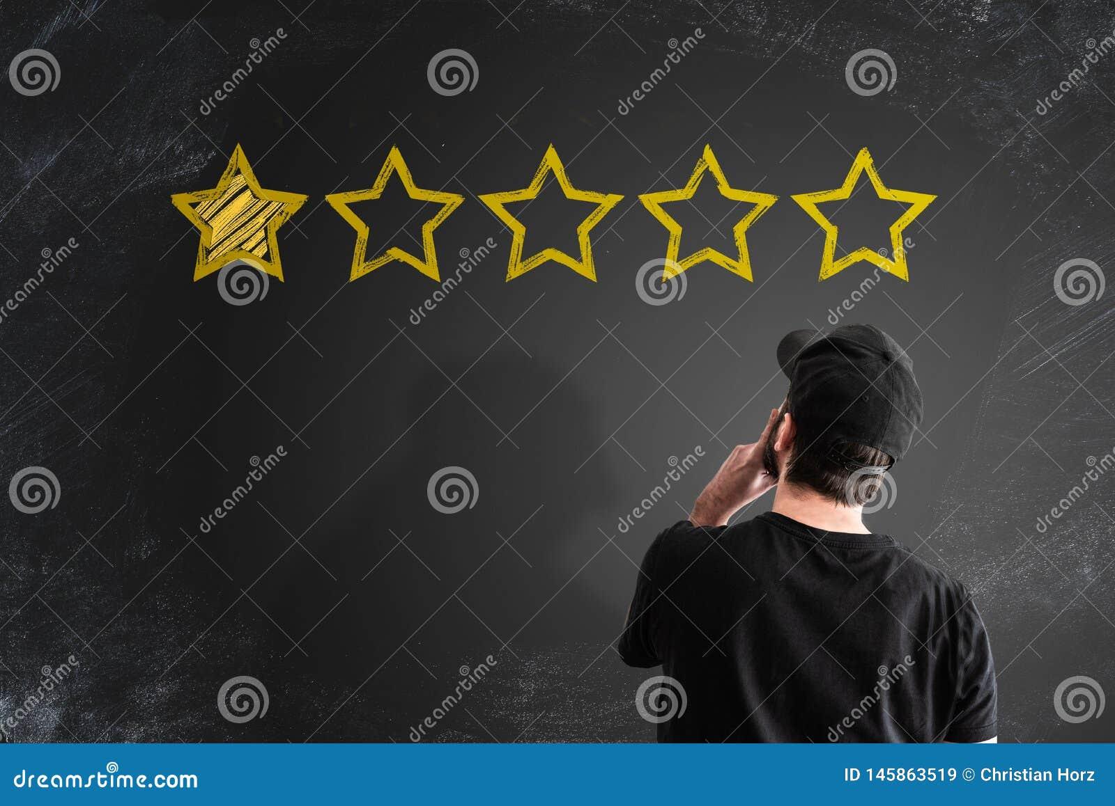 Valutazione di servizio o concetto negativa di feedback dei clienti