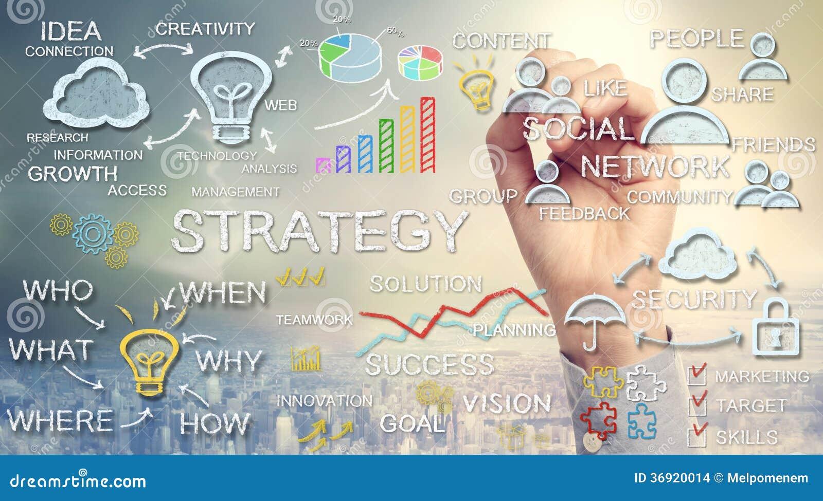 Van de bedrijfs handtekening strategieconcepten