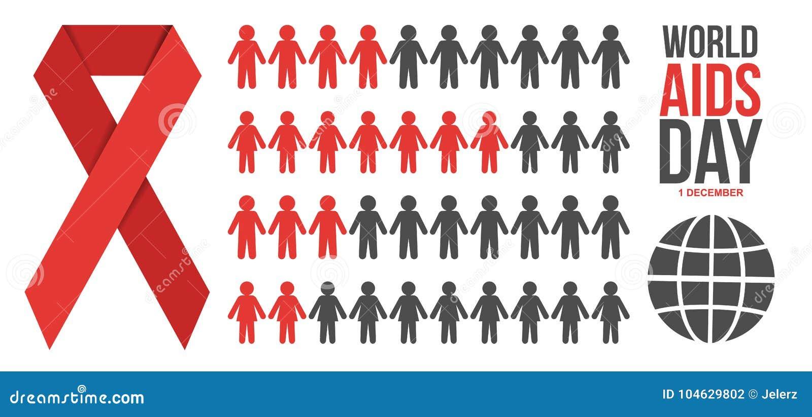 Download Van De Daginfographics Van Wereldaids De Vectorillustratie Vector Illustratie - Illustratie bestaande uit behandeling, grafisch: 104629802