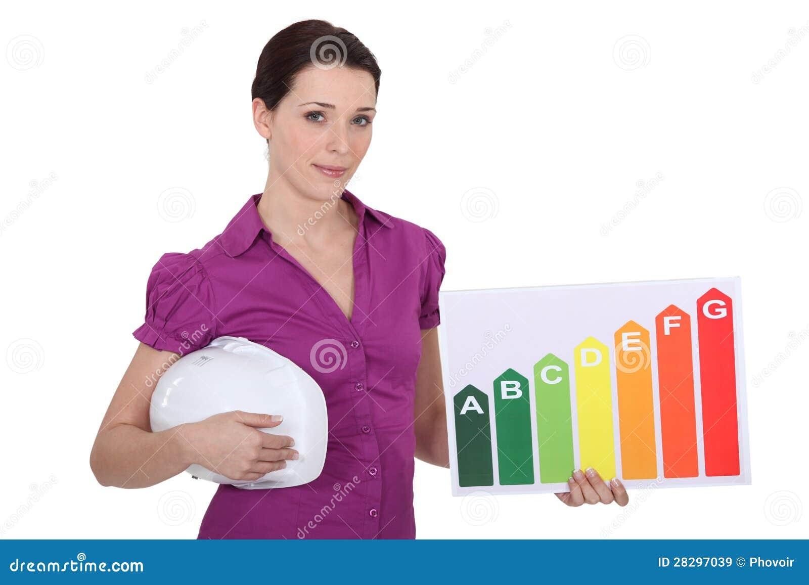 Van de de holdingsenergie van de vrouw de classificatiepaneel