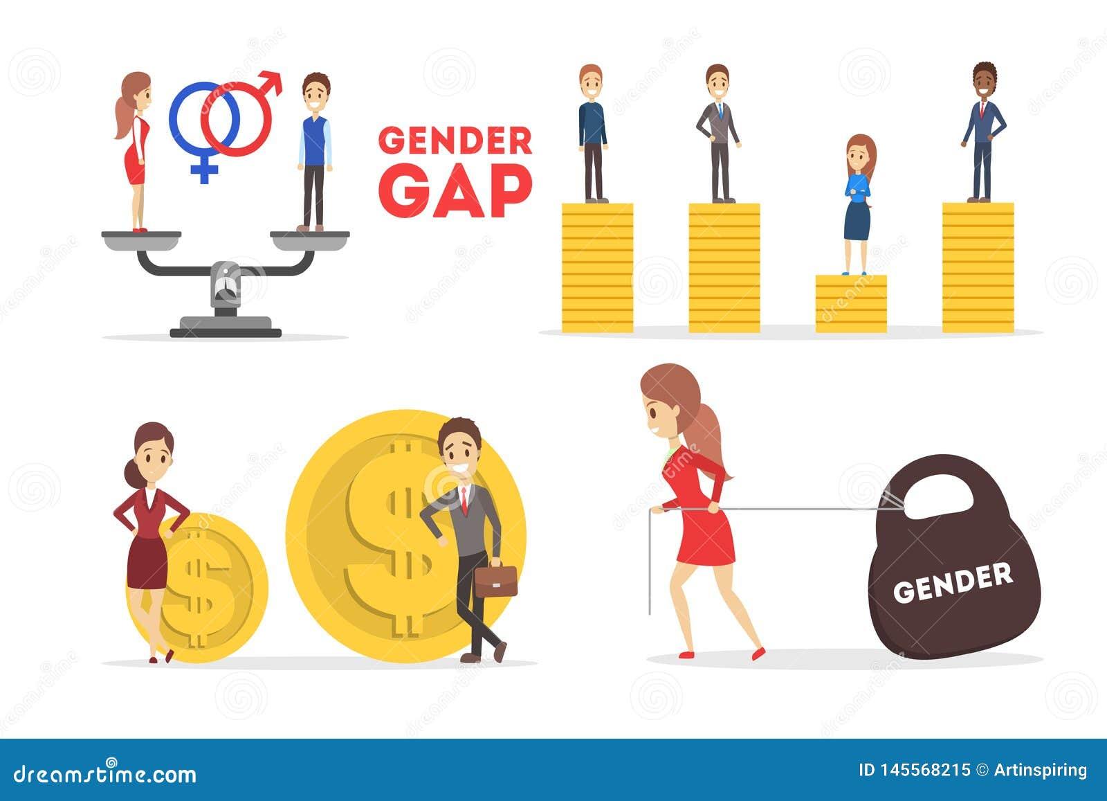 Van de het Webbanner van het geslachtshiaat het conceptenreeks Idee van verschillend salaris