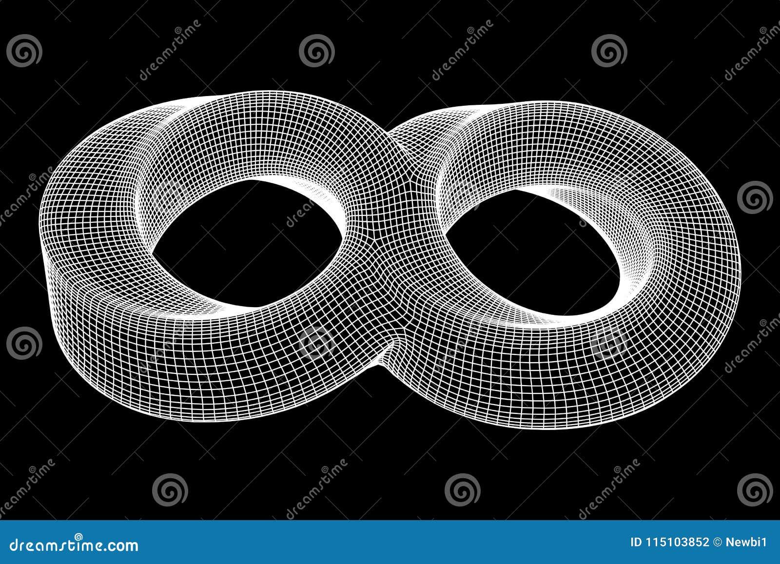 Van de de ringsoneindigheid van de Mobiusstrook de heilige meetkunde