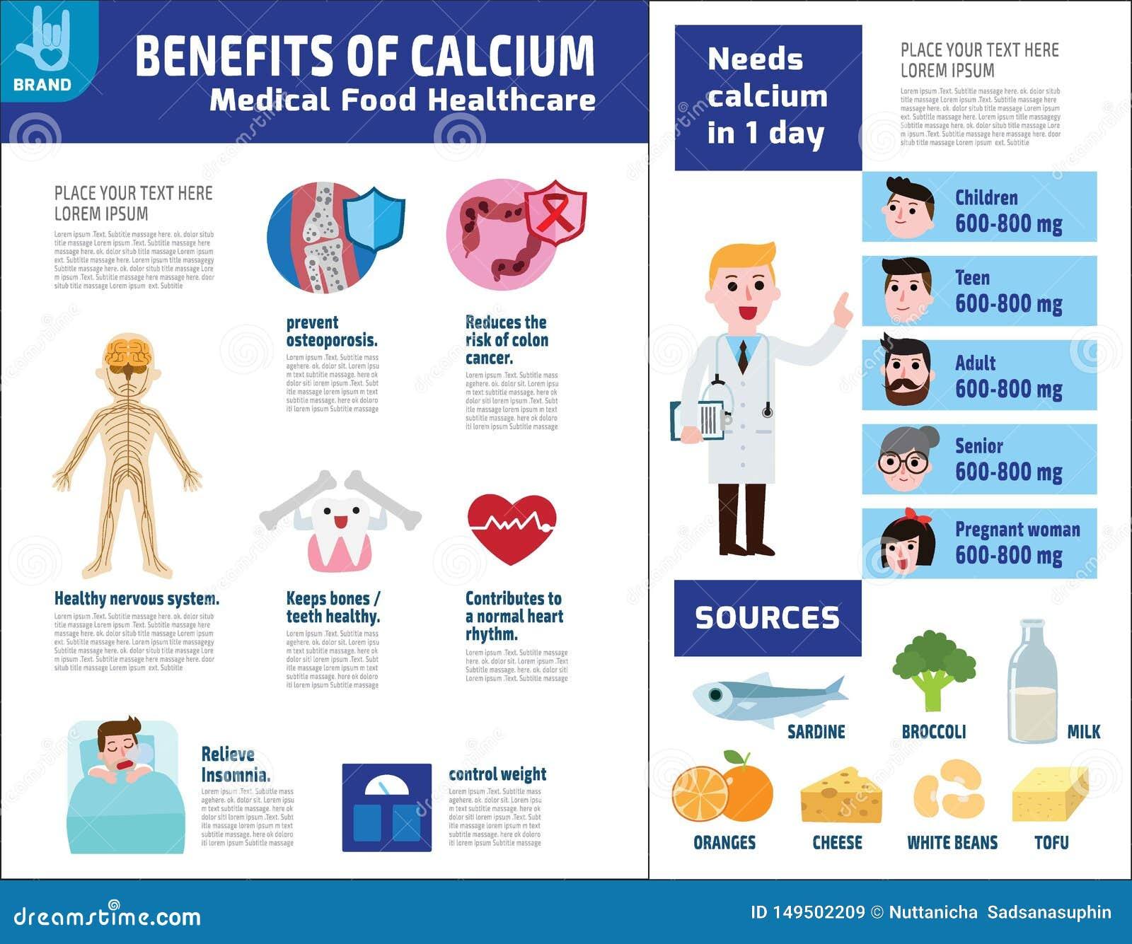 Van het de elementenpictogram van de voedselgezondheid vector infographic de brochureconcept