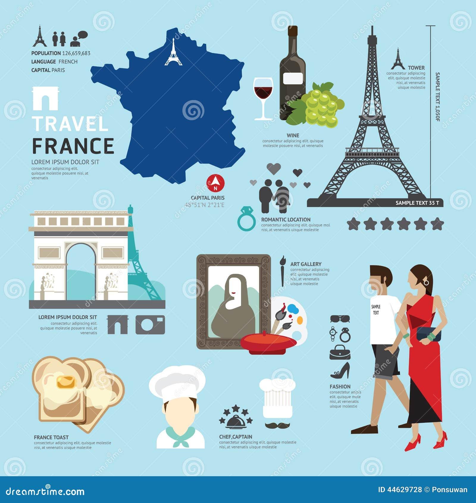 Van het de Pictogrammenontwerp van Parijs, Frankrijk Vlak de Reisconcept Vector