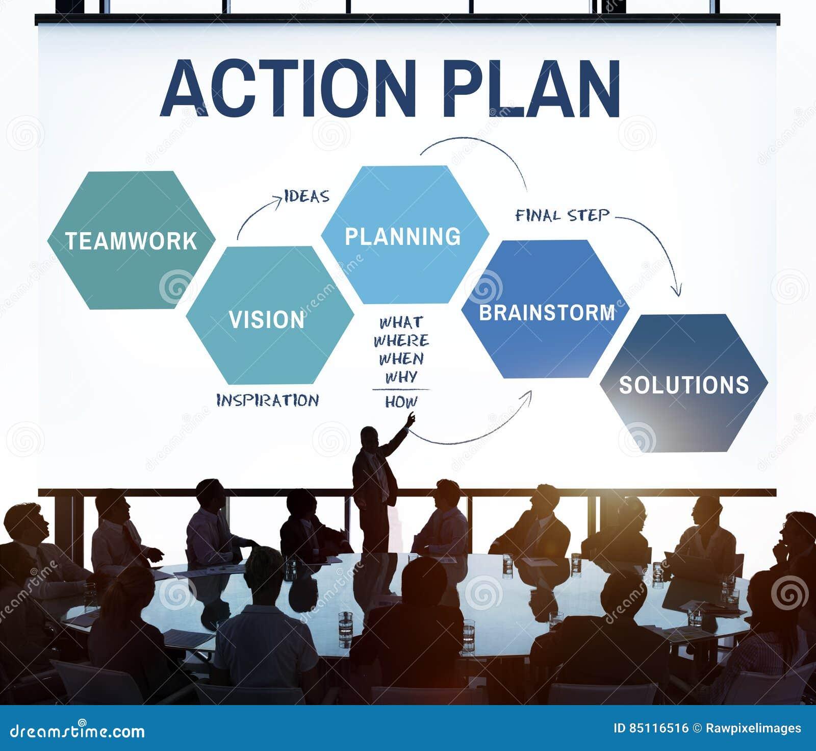 Van het de StrategieOntwikkelingsproces van het Businessplan het Grafische Concept