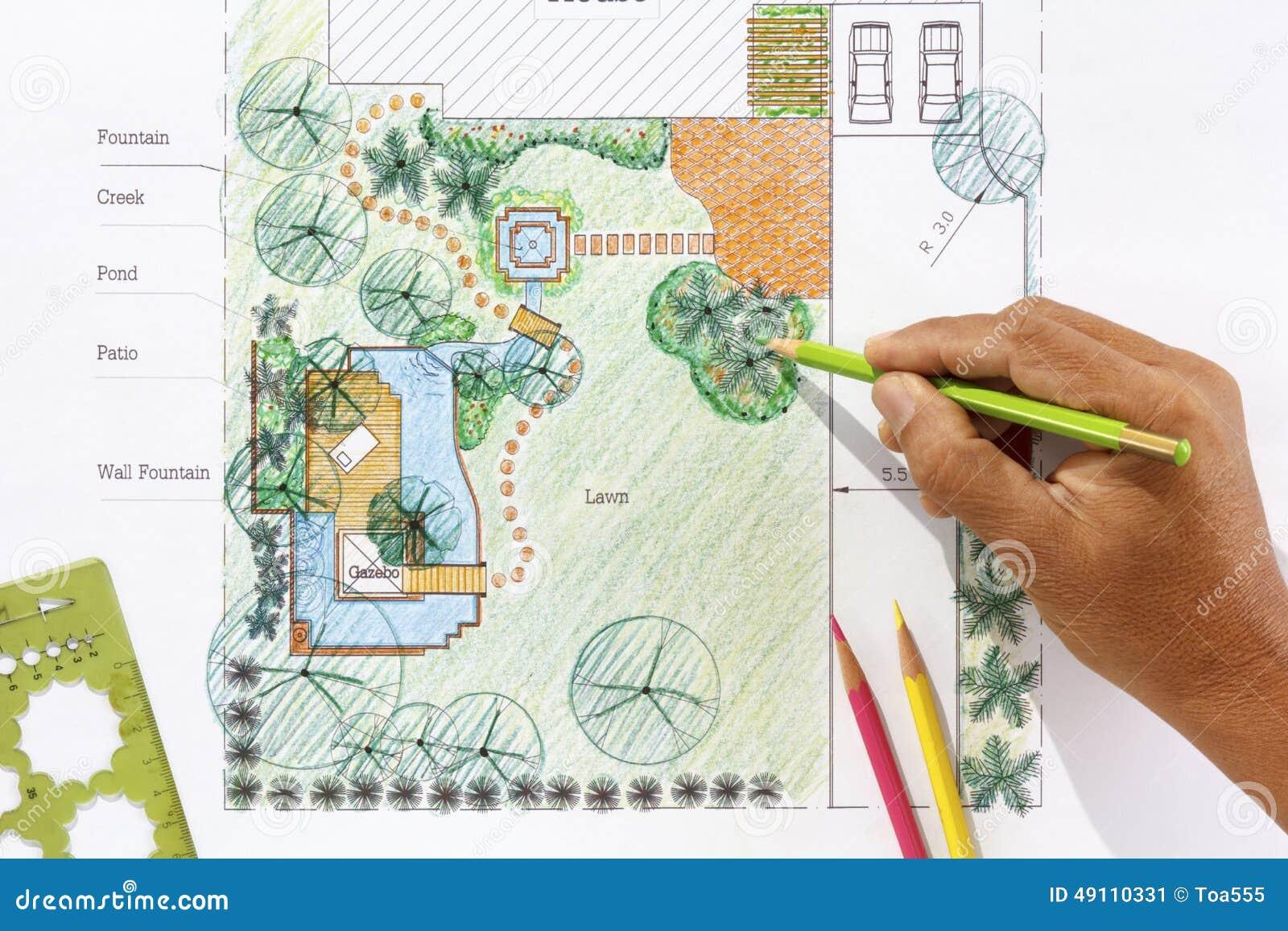 Van het het ontwerpwater van de landschapsarchitect de for Landscape layout planner