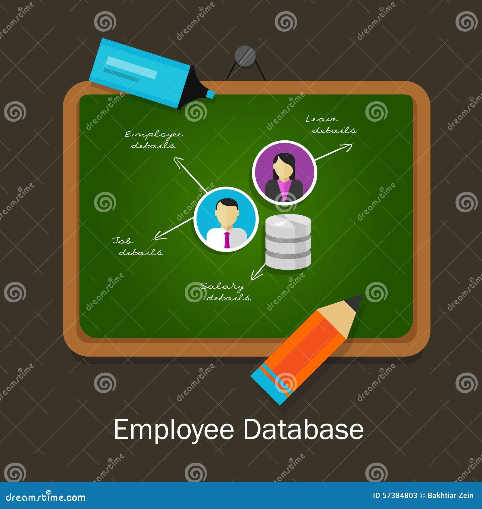 Van het middelgegevens van het werknemersgegevensbestand menselijke de mensenbedrijfsinformatie