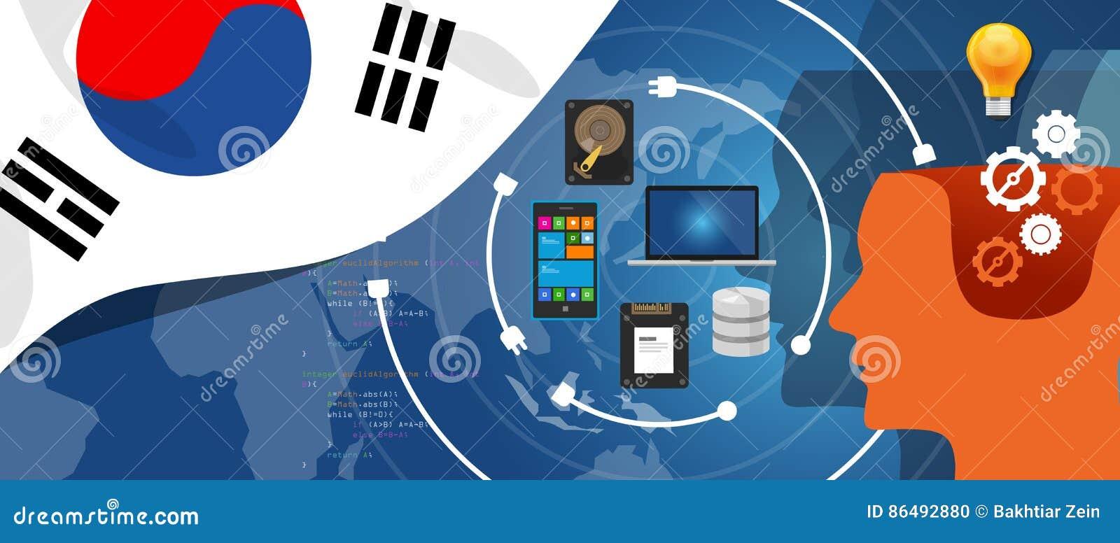 IT van Zuid-Korea informatietechnologie digitale infrastructuur verbindende bedrijfsgegevens via Internet-netwerk het gebruiken