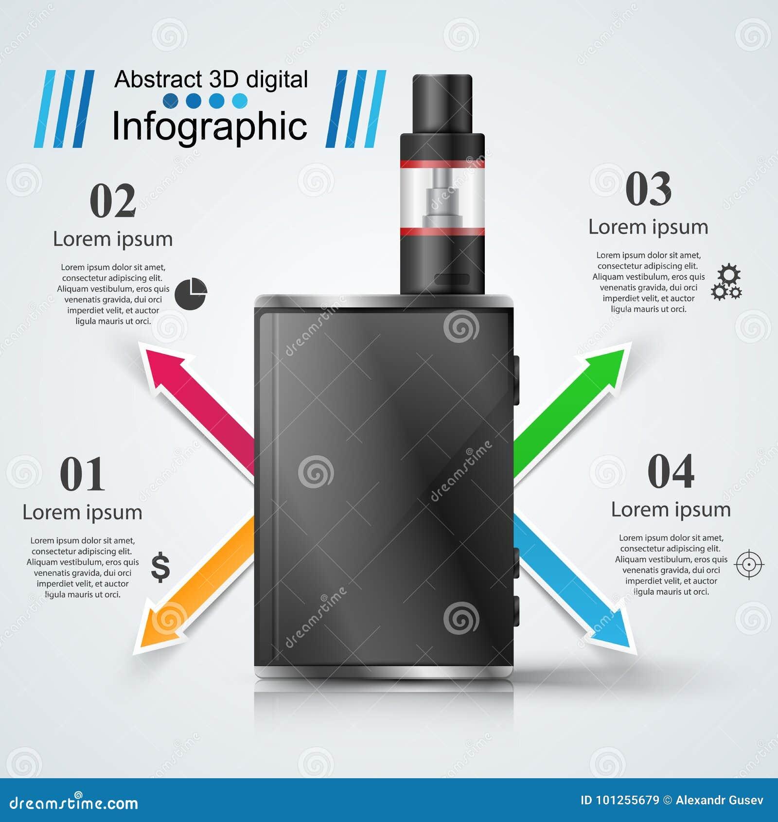 Vape, vaper, καπνός - επιχείρηση infographic