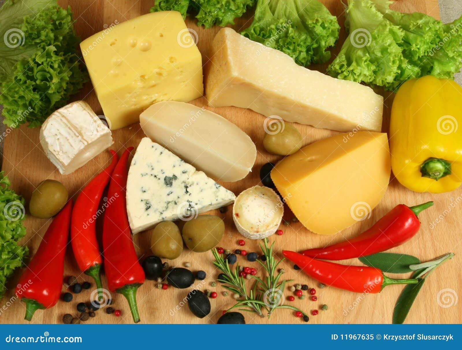 Variedades do queijo