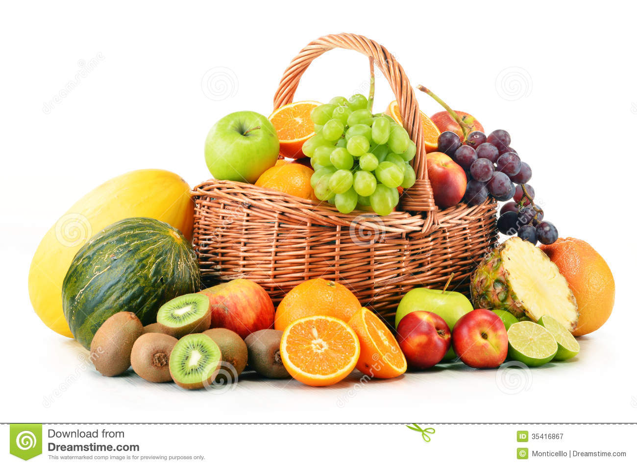 is a fruit diet healthy fruit baskets anime
