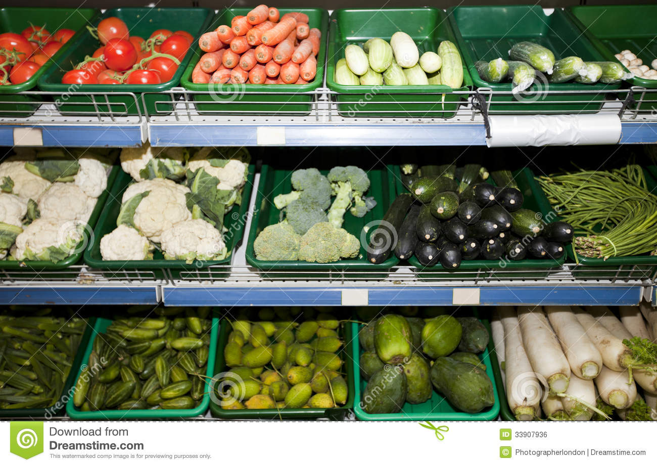 Vegetable selling business plan