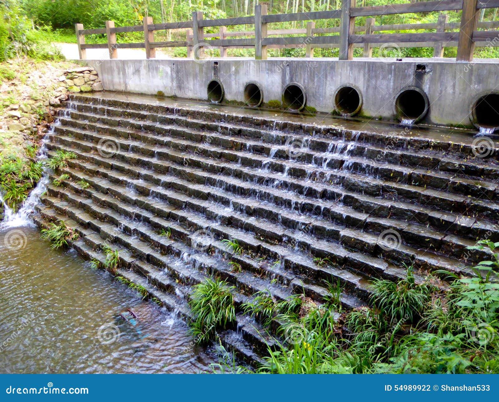 Vattenutflöde från stenhål
