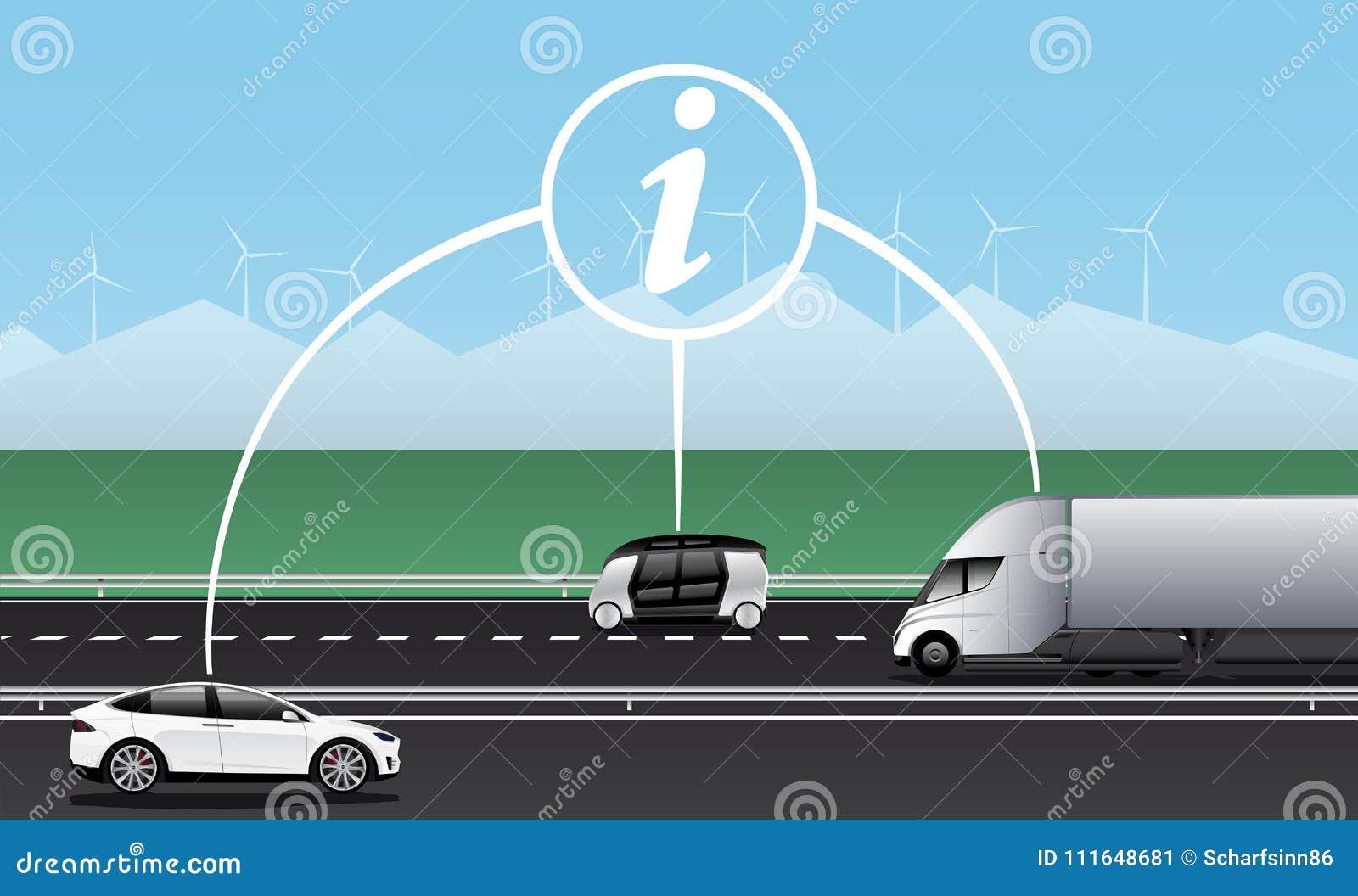 Veículo a uma comunicação do veículo