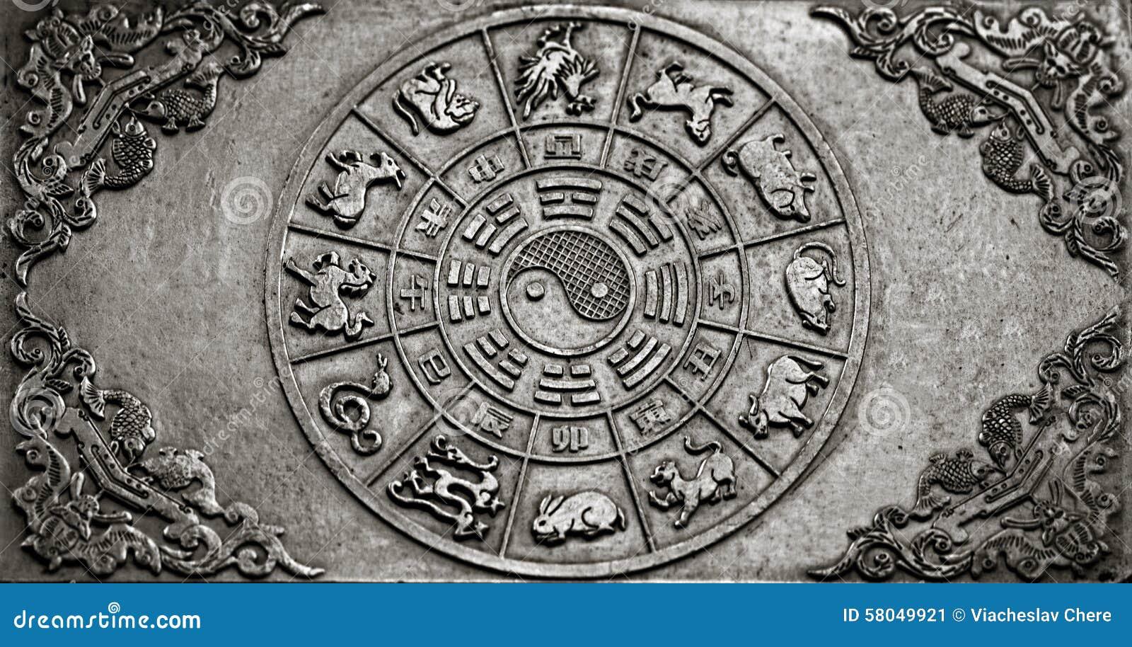 Calendario Tibetano.Vecchio Amuleto Tibetano Immagine Stock Immagine Di