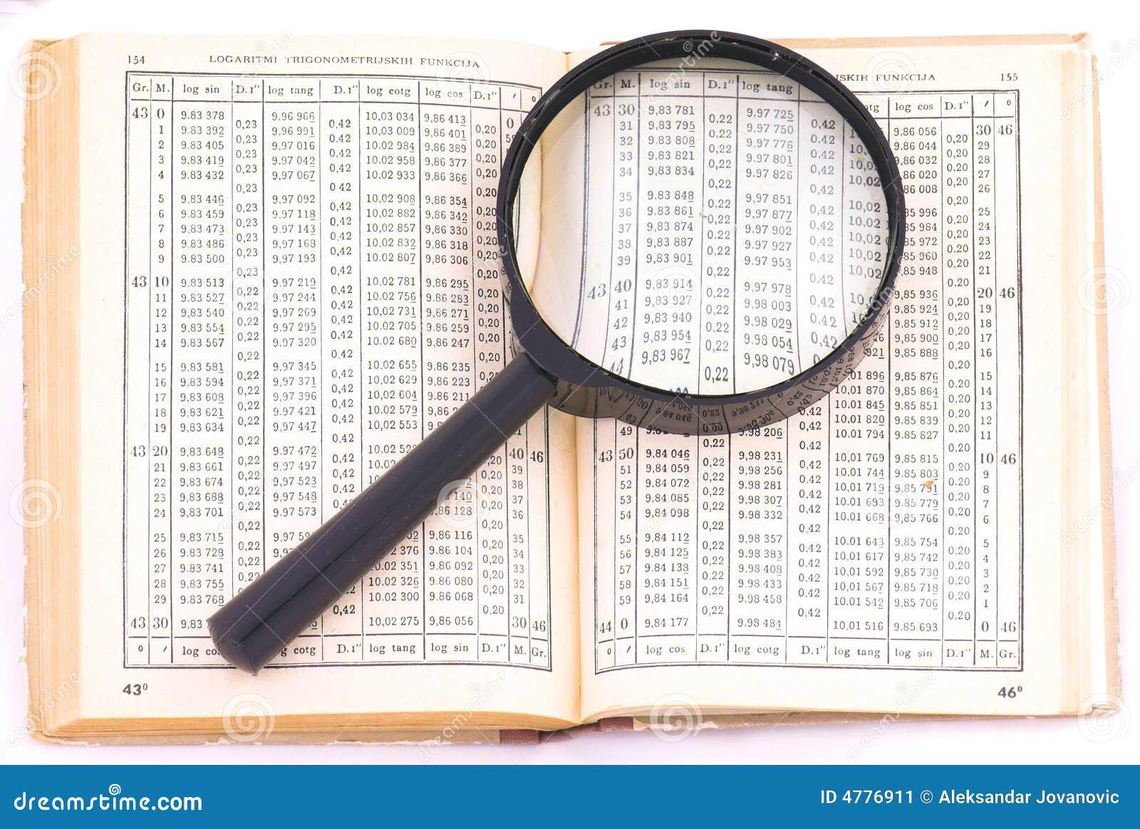eef6d8c853 Tabelle del vecchio libro con i numeri e lente d'ingrandimento su esso che  suggerisce analisi profonda