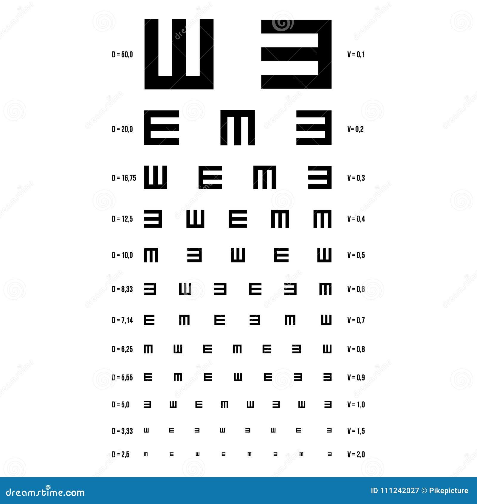 768278121a Vecteur de diagramme d'essai d'oeil Diagramme d'E Examen de vision  Optométriste Check Diagnostic médical d'oeil Vue, vue Table ophtalmique  pour l'examen ...