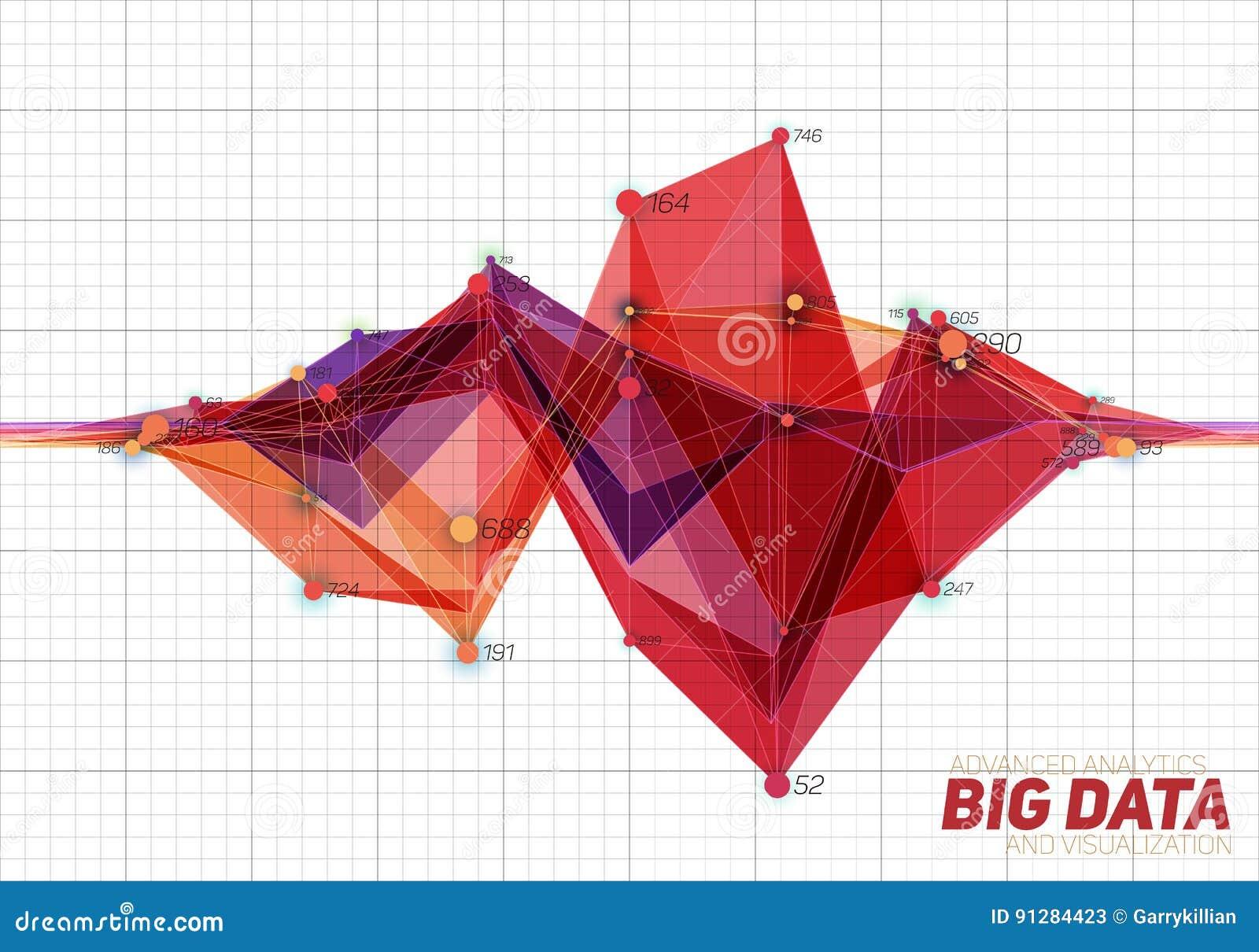 Vector абстрактное красочное финансовое большое визуализирование диаграммы данных Дизайн футуристического infographics астетическ