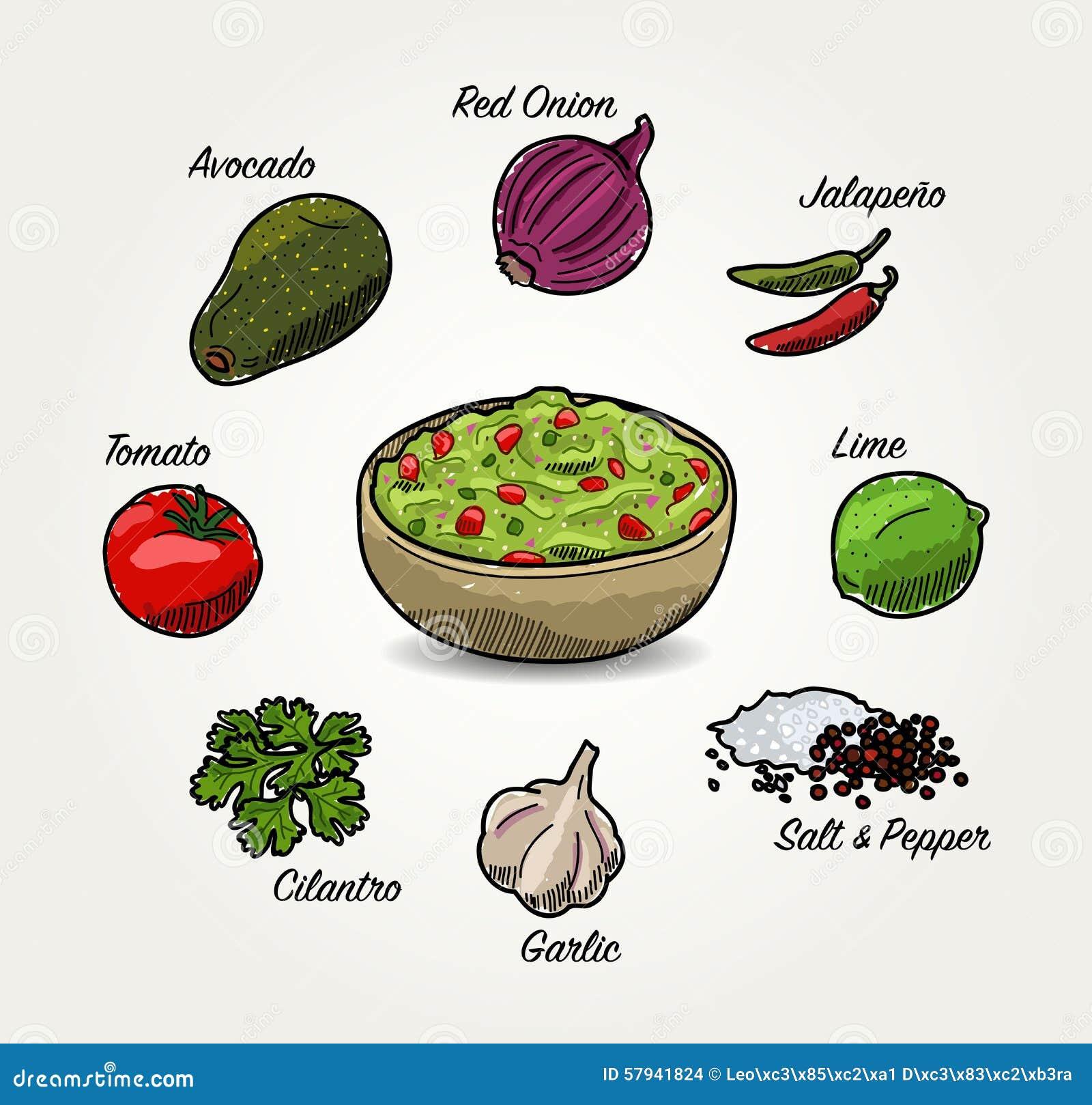 ... red onion, jalapeno, lime, tomato, cilantro, garlic, salt and pepper
