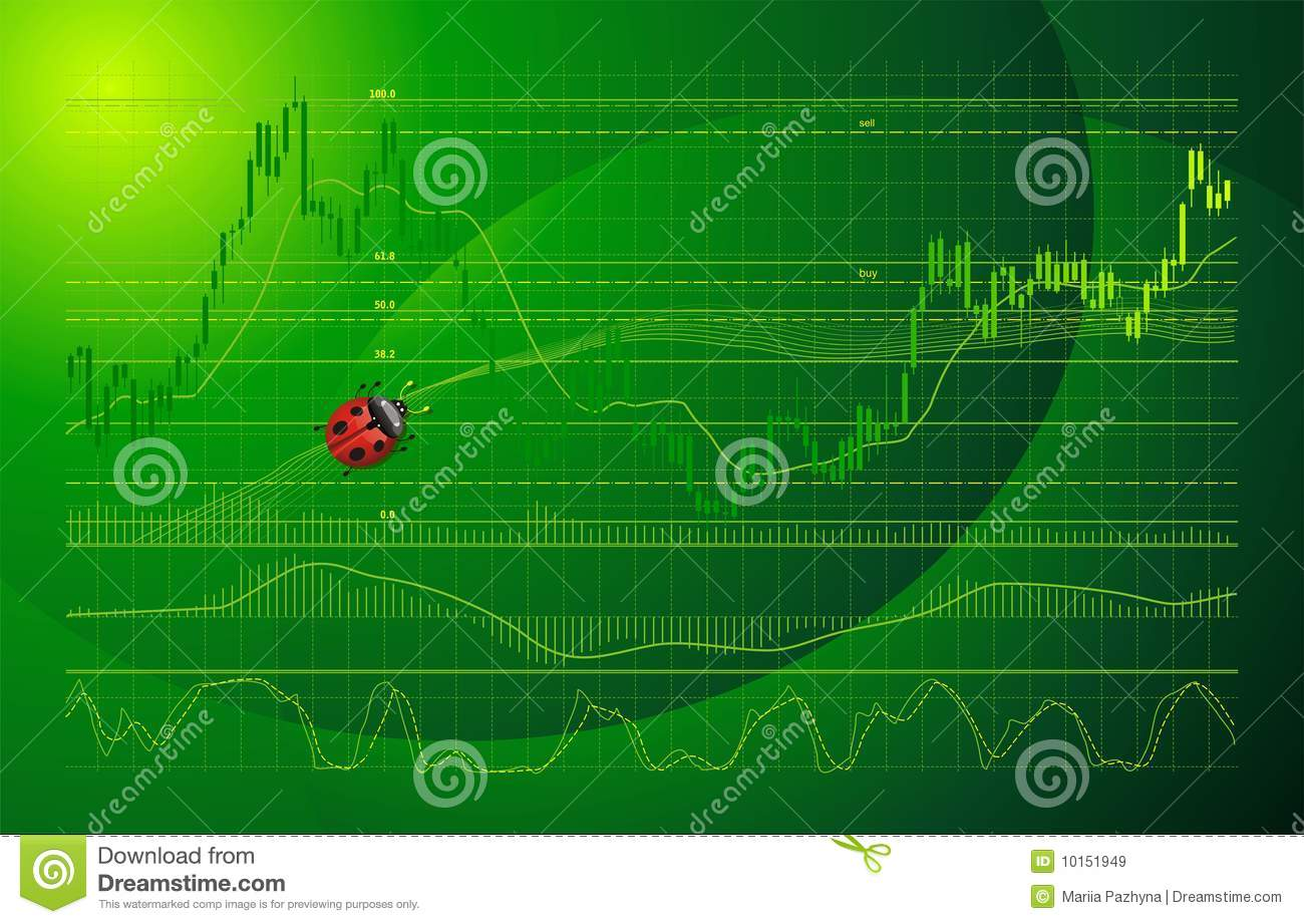 Graphics forex free