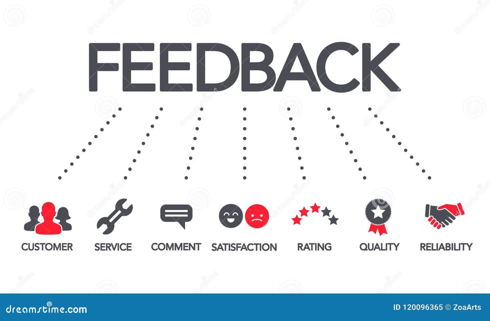 Vector a bandeira do conceito do feedback da ilustração com qualidade, avaliação, serviço, ícones do cliente e palavras-chaves